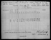 Suppliies requisition from June 16, 1861 Co I .jpg