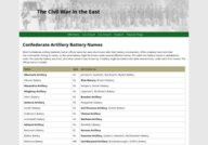 Confederate Artillery Battery Names